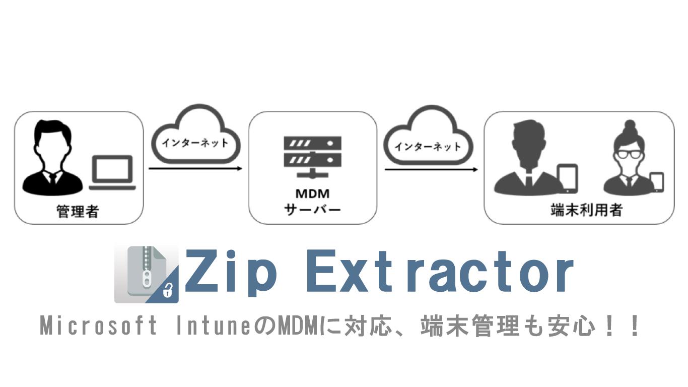 MDM(Mobile Device Management)対応